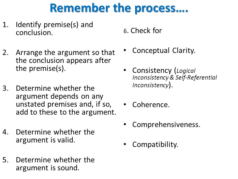 Remember the process…. Identify premise(s) and conclusion.