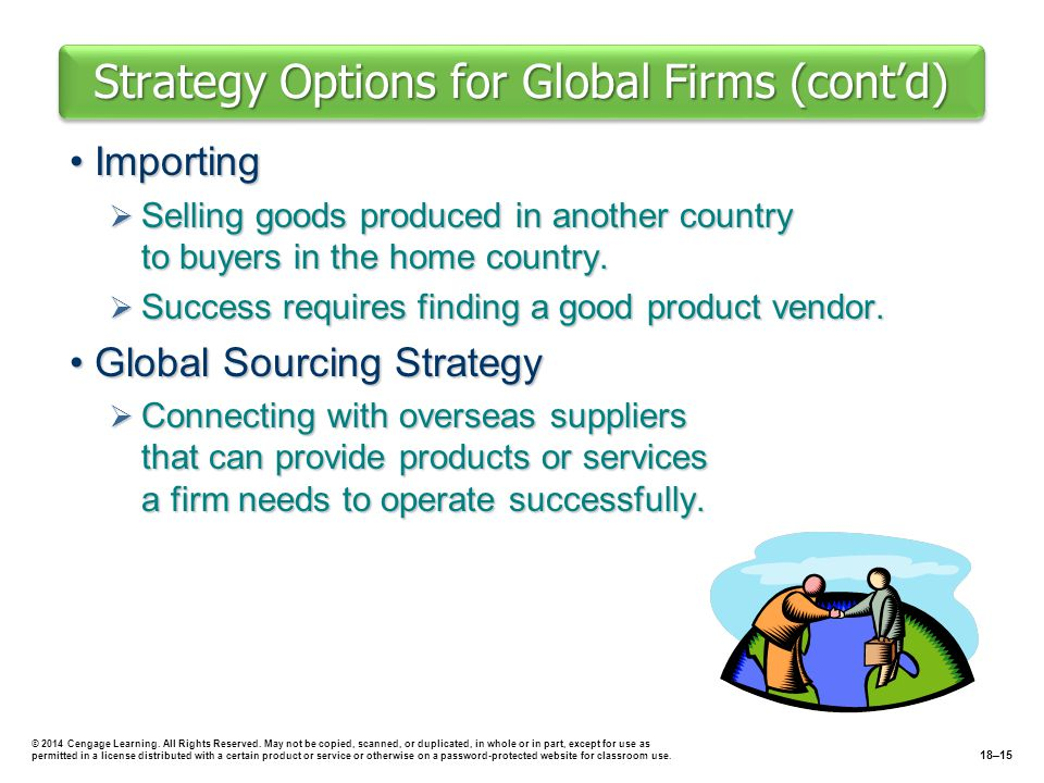 Strategy Options for Global Firms (cont'd)