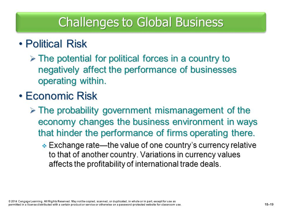 Challenges to Global Business
