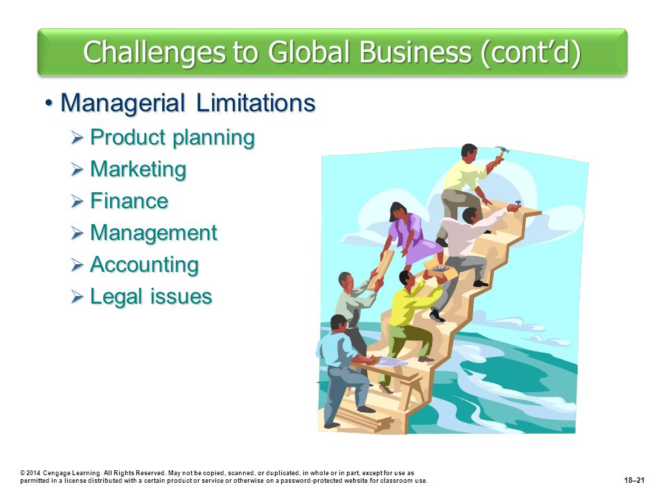 Challenges to Global Business (cont'd)