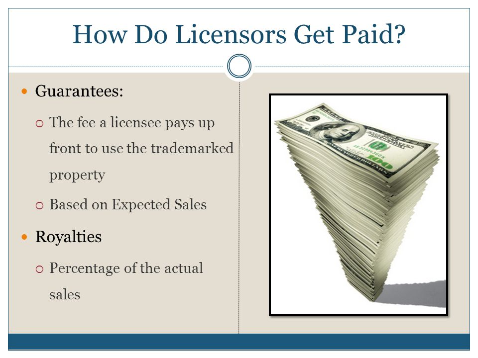 How Do Licensors Get Paid