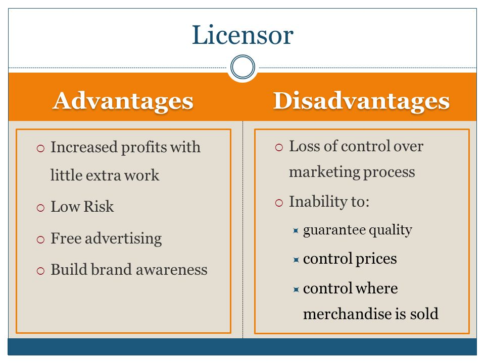 Licensor Advantages Disadvantages