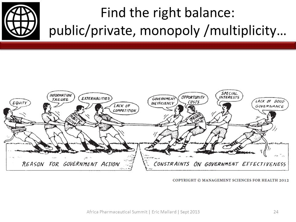 Find the right balance: public/private, monopoly /multiplicity…