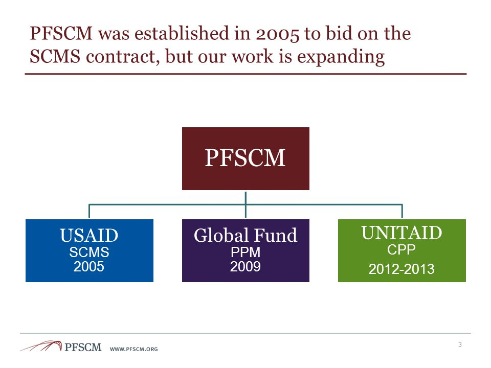 PFSCM was established in 2005 to bid on the SCMS contract, but our work is expanding