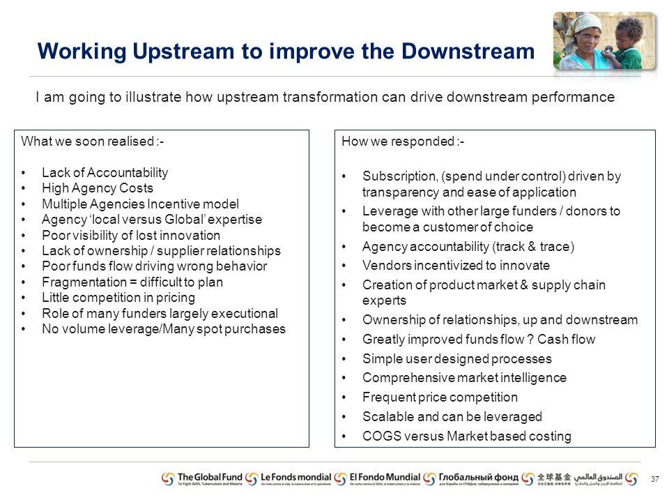 Working Upstream to improve the Downstream