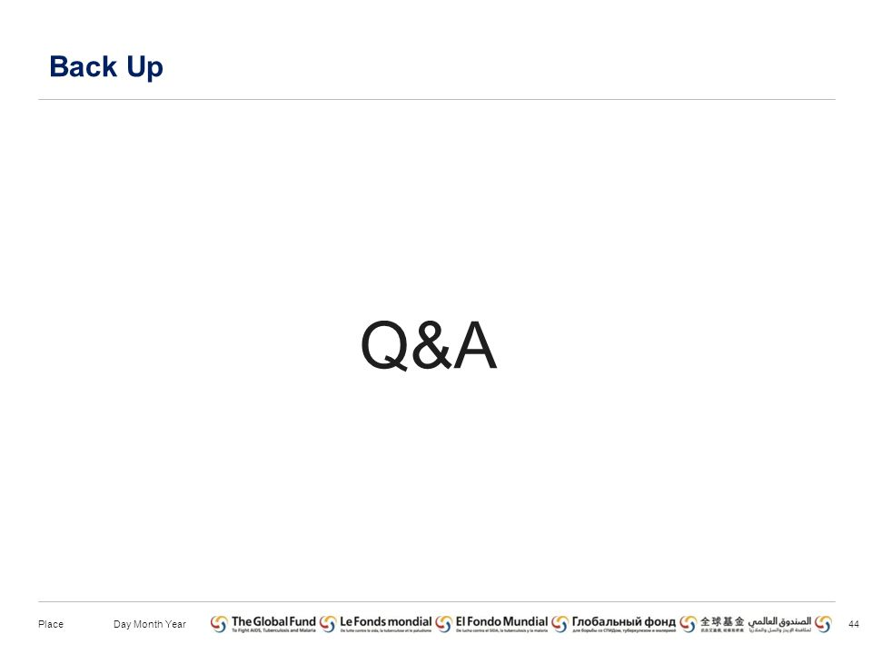 Back Up Q&A Place Day Month Year