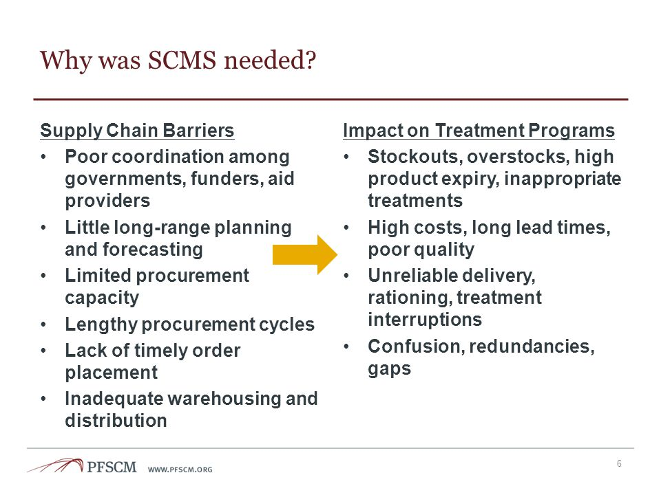 Why was SCMS needed Supply Chain Barriers