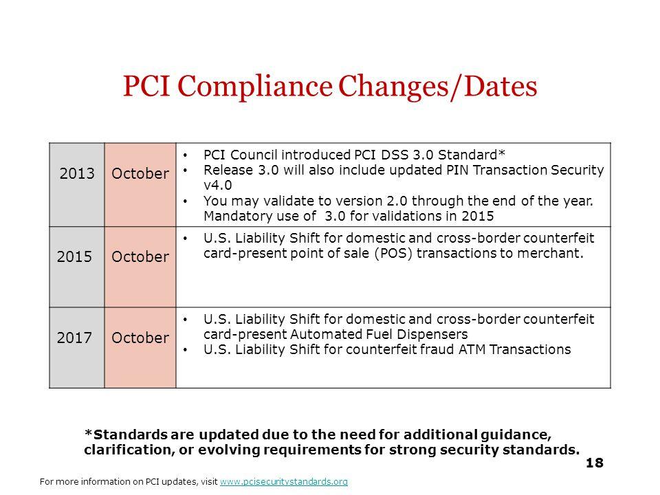 PCI Compliance Changes/Dates