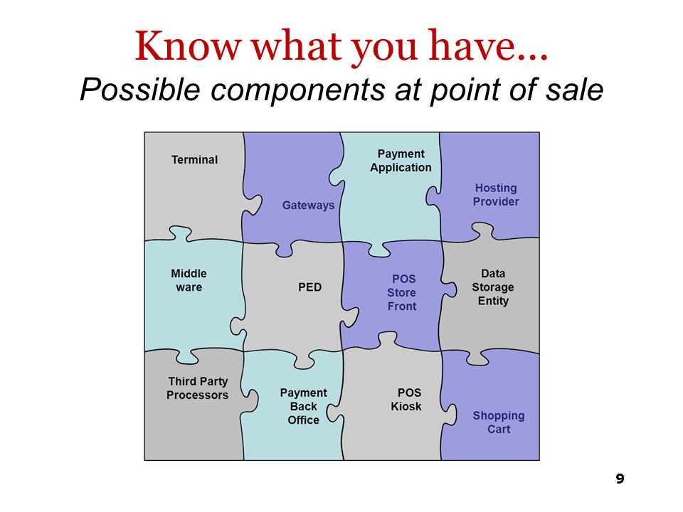 Know what you have... Possible components at point of sale