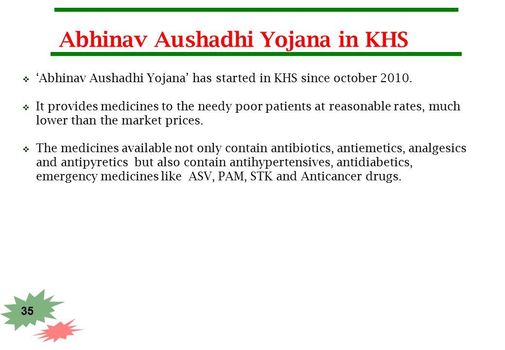 Abhinav Aushadhi Yojana in KHS
