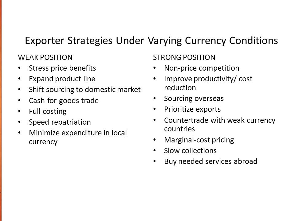 Exporter Strategies Under Varying Currency Conditions