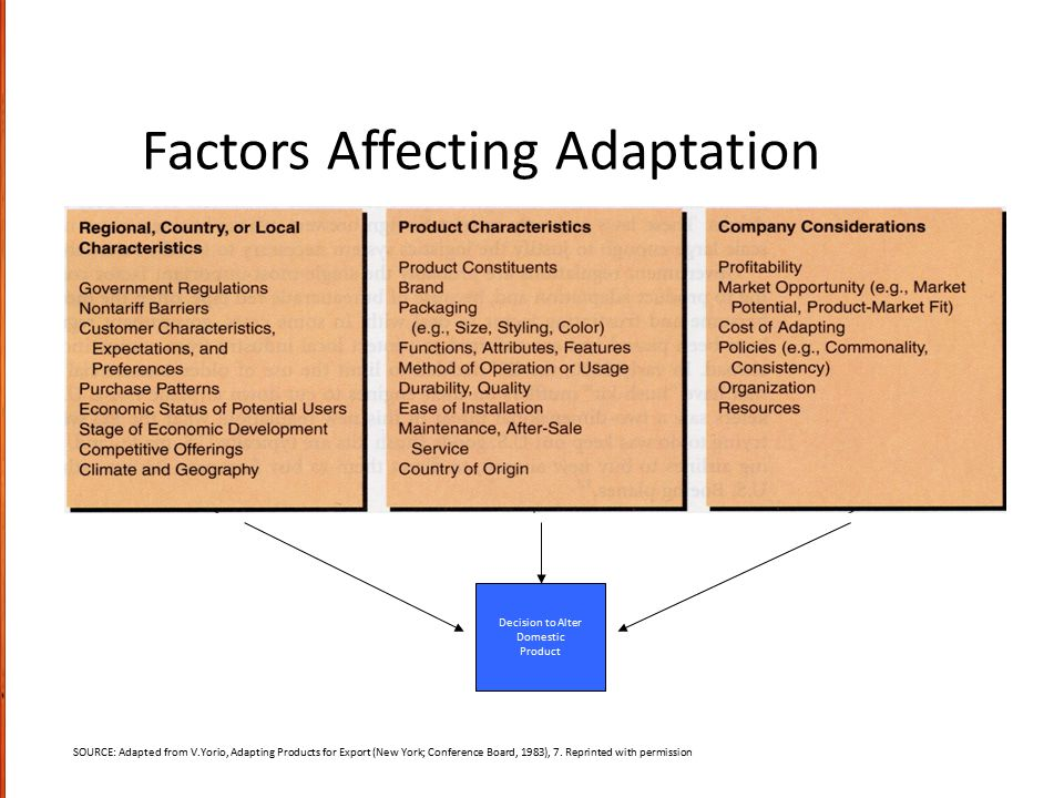 Factors Affecting Adaptation