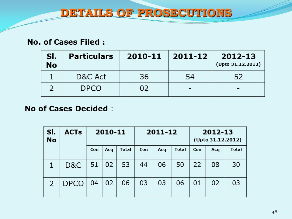 DETAILS OF PROSECUTIONS