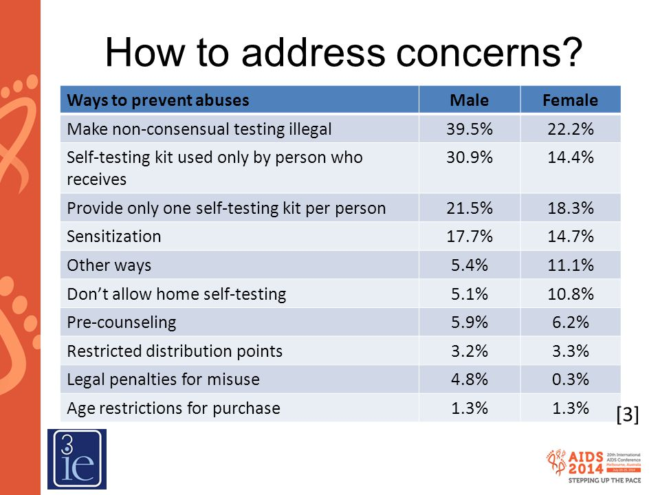 How to address concerns