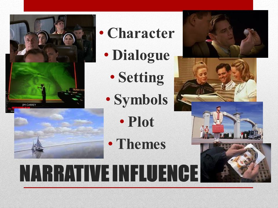 Character Dialogue Setting Symbols Plot Themes NARRATIVE INFLUENCE