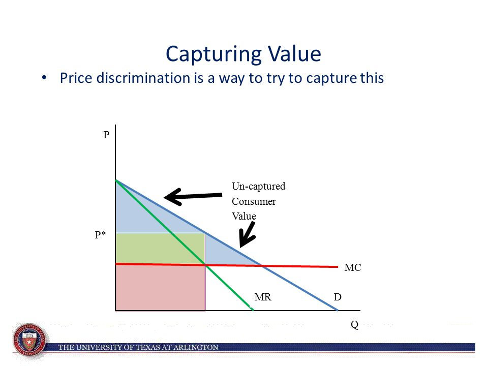 Price discrimination is a way to try to capture this