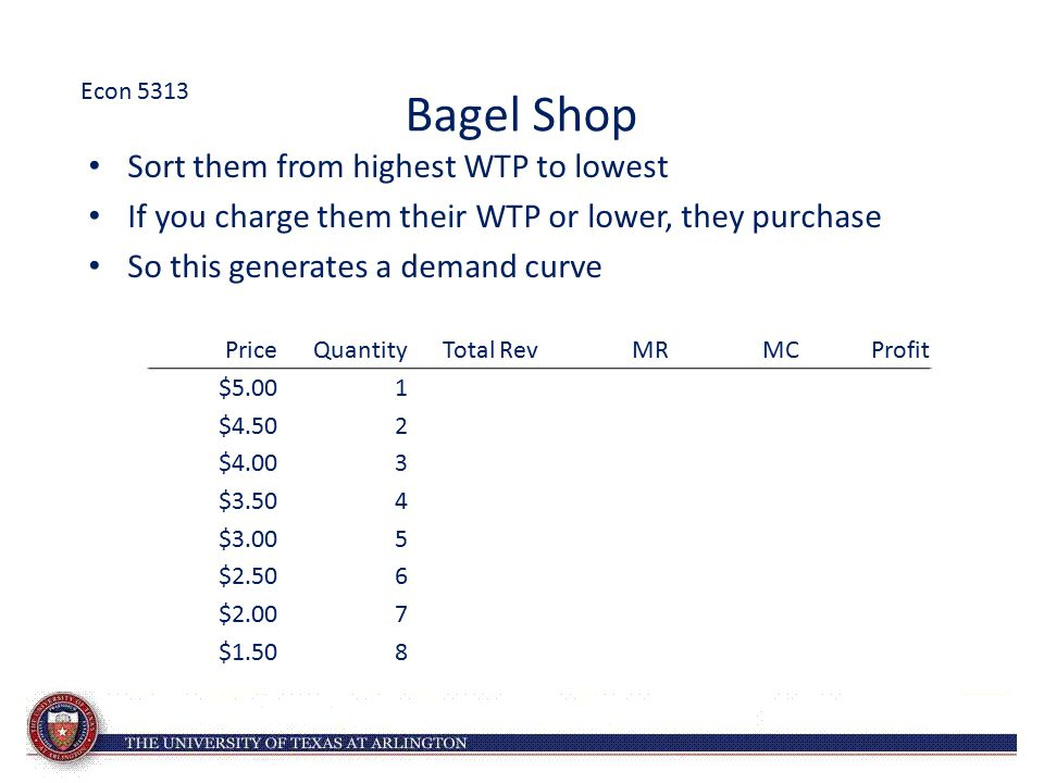 Bagel Shop Sort them from highest WTP to lowest