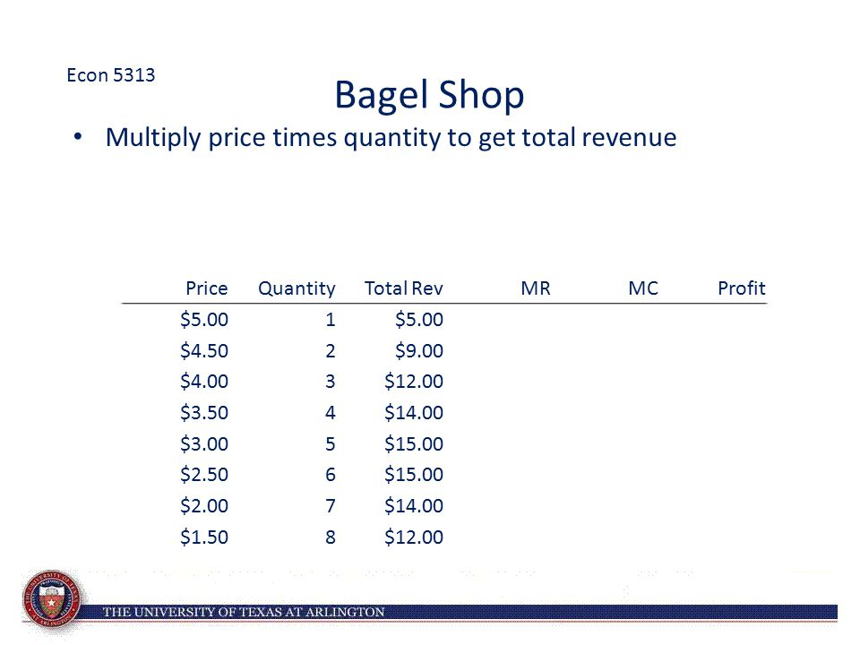 Multiply price times quantity to get total revenue