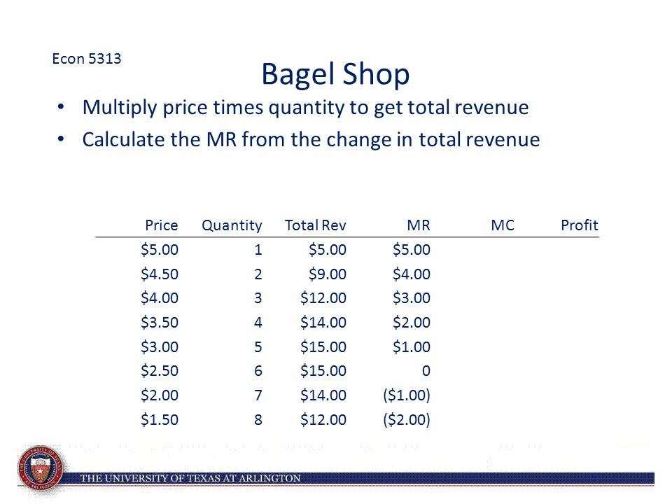 Bagel Shop Multiply price times quantity to get total revenue