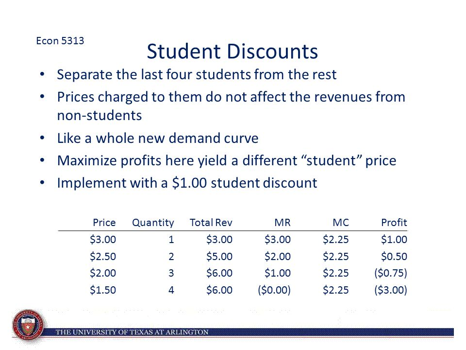 Student Discounts Separate the last four students from the rest