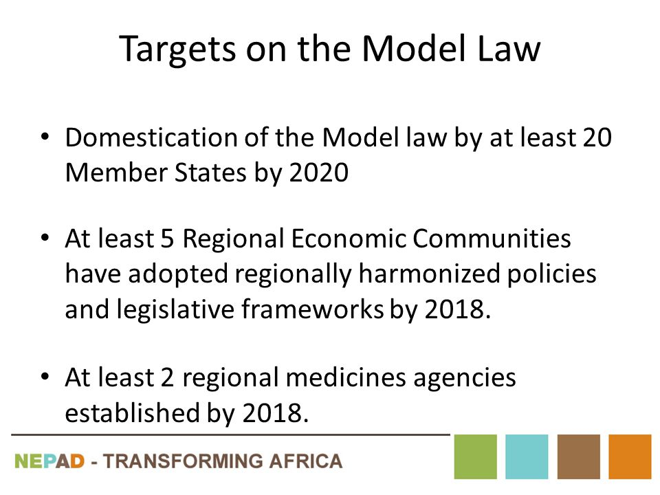 Targets on the Model Law