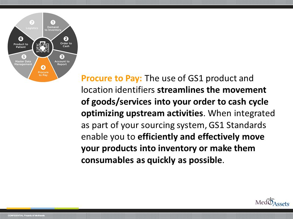 Procure to Pay: The use of GS1 product and location identifiers streamlines the movement of goods/services into your order to cash cycle optimizing upstream activities.