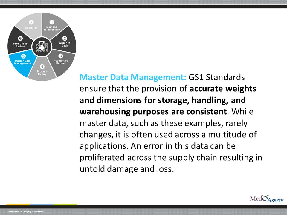 Master Data Management: GS1 Standards ensure that the provision of accurate weights and dimensions for storage, handling, and warehousing purposes are consistent.