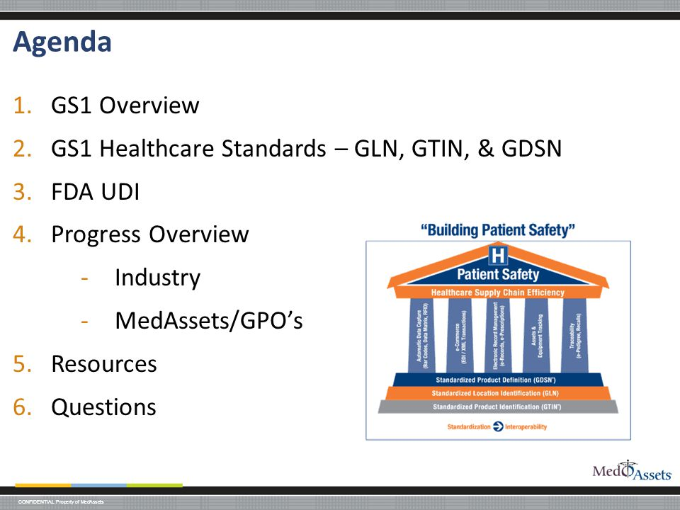 Agenda GS1 Overview GS1 Healthcare Standards – GLN, GTIN, & GDSN