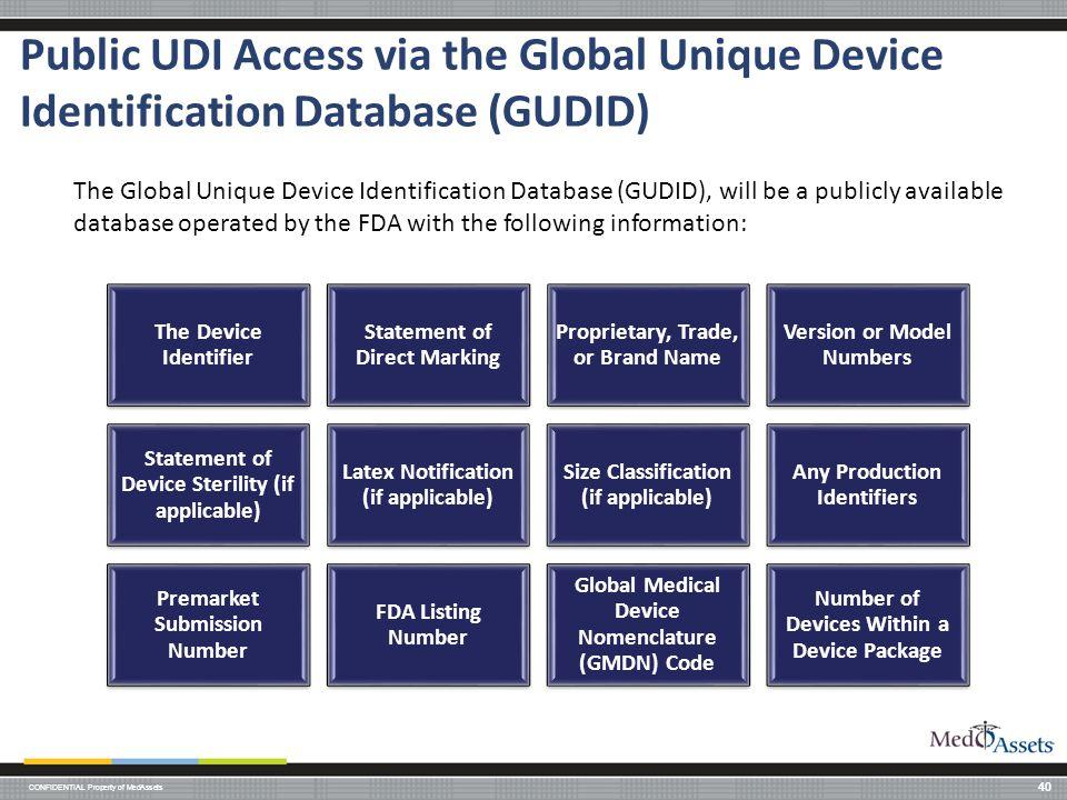 Public UDI Access via the Global Unique Device Identification Database (GUDID)