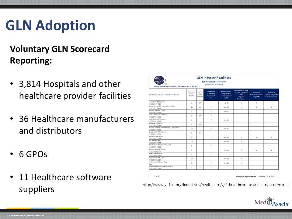 GLN Adoption Voluntary GLN Scorecard Reporting: