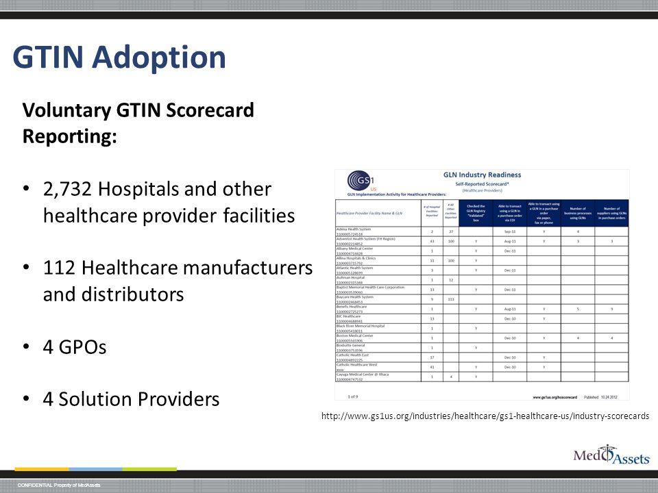 GTIN Adoption Voluntary GTIN Scorecard Reporting: