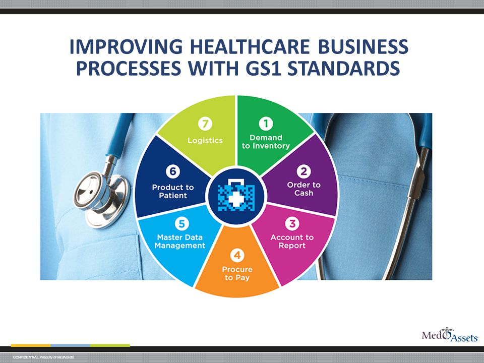 IMPROVING HEALTHCARE BUSINESS PROCESSES WITH GS1 STANDARDS
