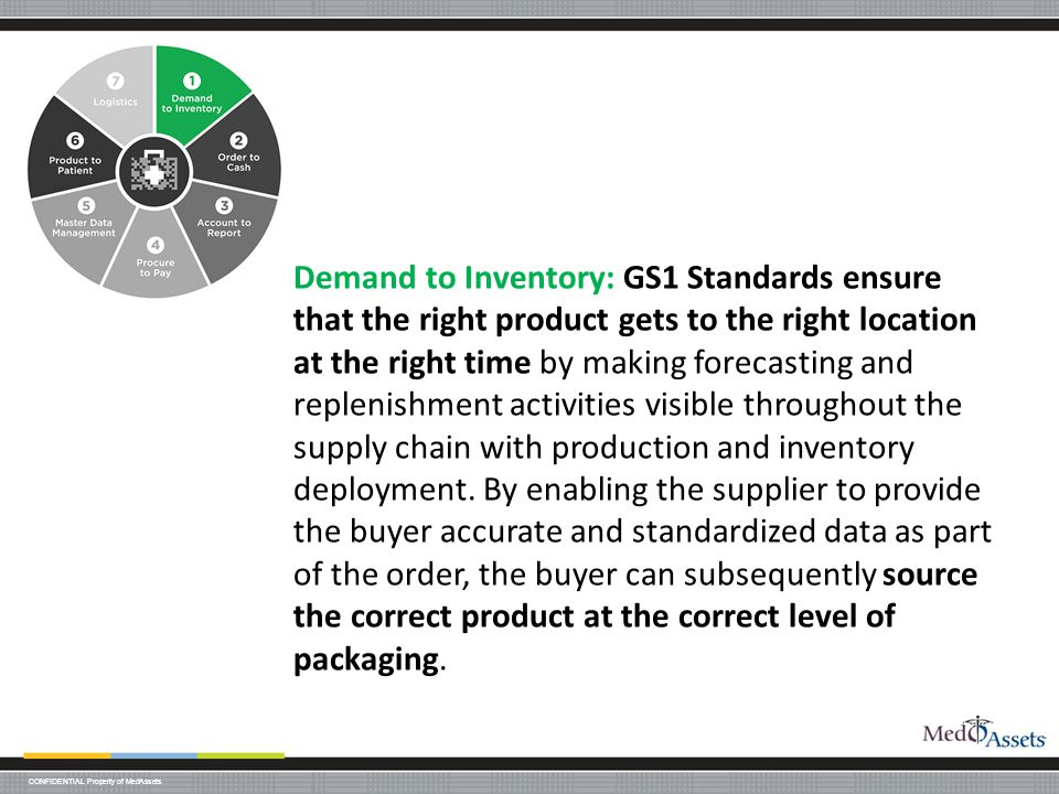 Demand to Inventory: GS1 Standards ensure that the right product gets to the right location at the right time by making forecasting and replenishment activities visible throughout the supply chain with production and inventory deployment.