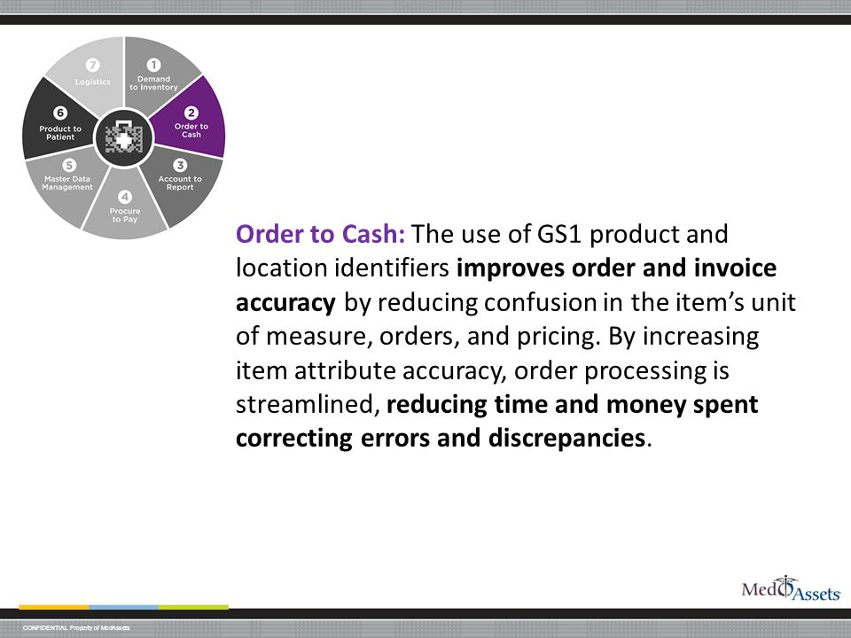 Order to Cash: The use of GS1 product and location identifiers improves order and invoice accuracy by reducing confusion in the item's unit of measure, orders, and pricing.
