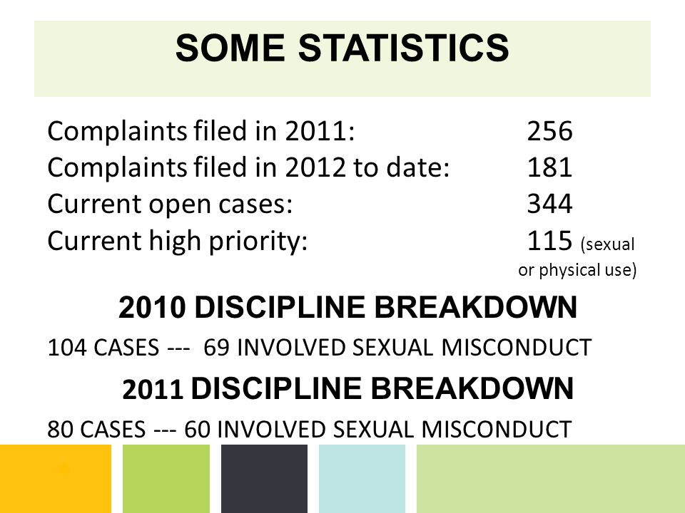 SOME STATISTICS Complaints filed in 2011: 256
