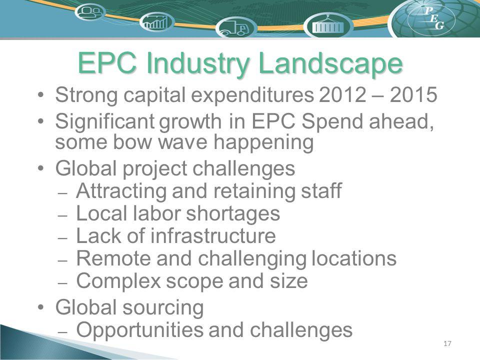 EPC Industry Landscape