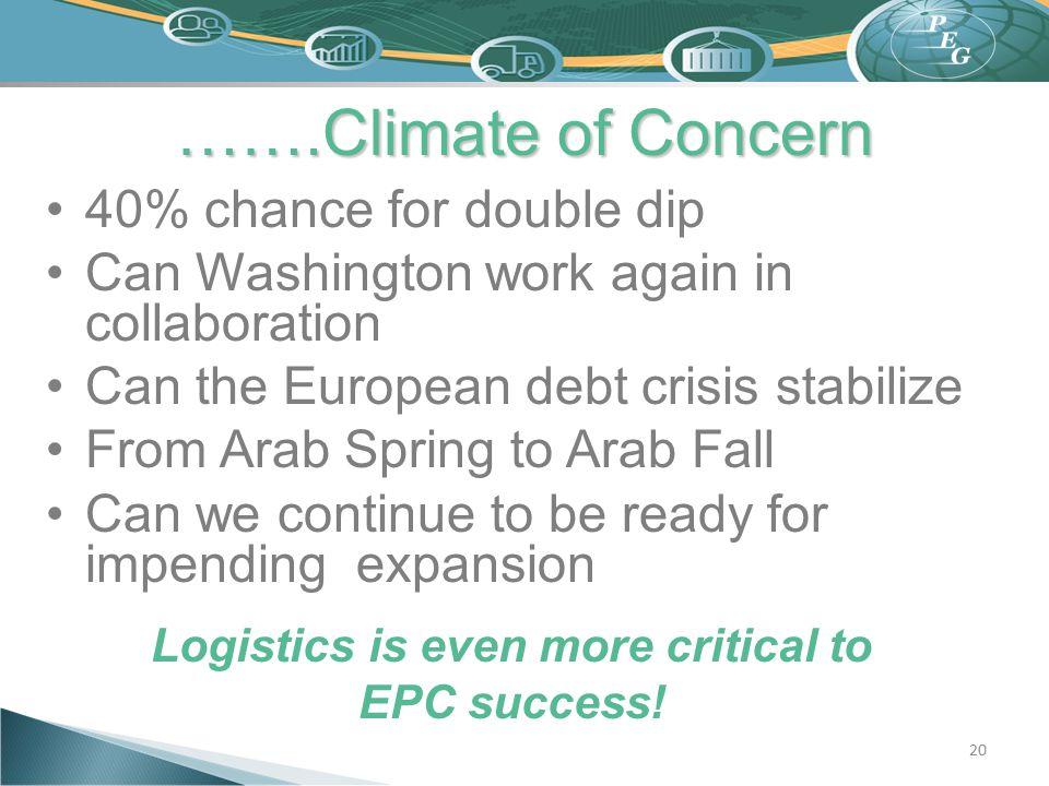 Logistics is even more critical to EPC success!