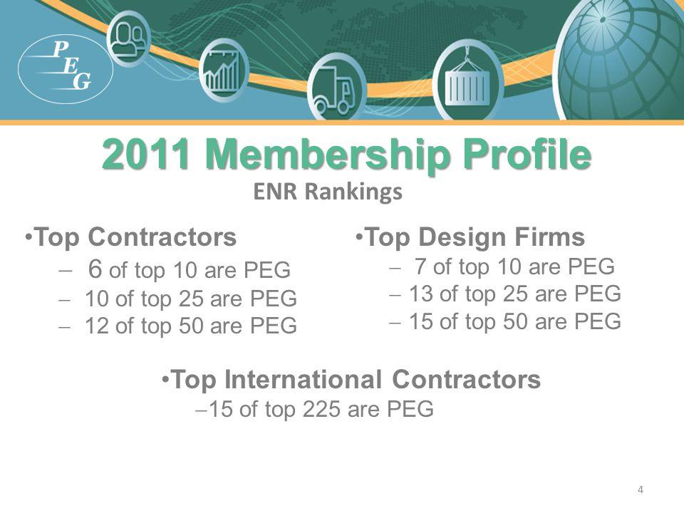 2011 Membership Profile ENR Rankings Top Contractors