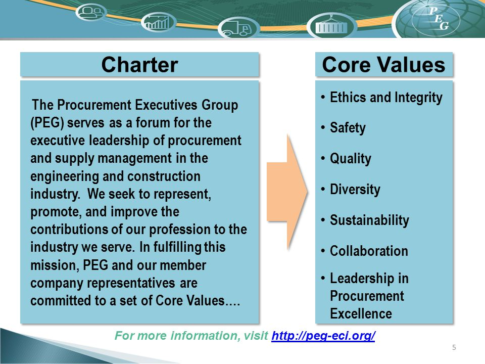 Charter Core Values Ethics and Integrity