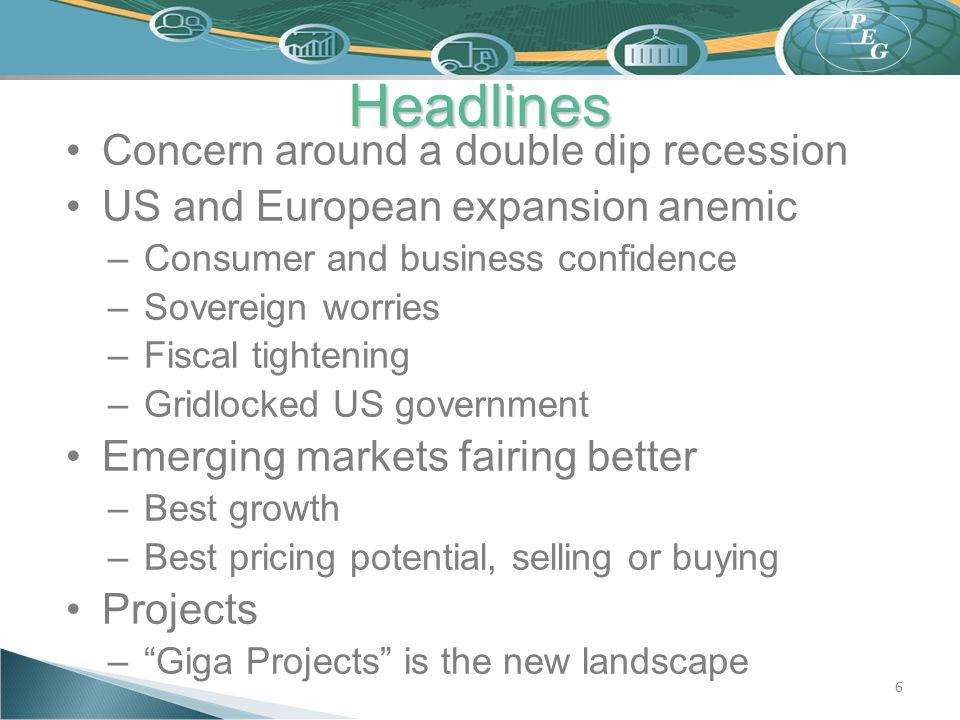 Headlines Concern around a double dip recession