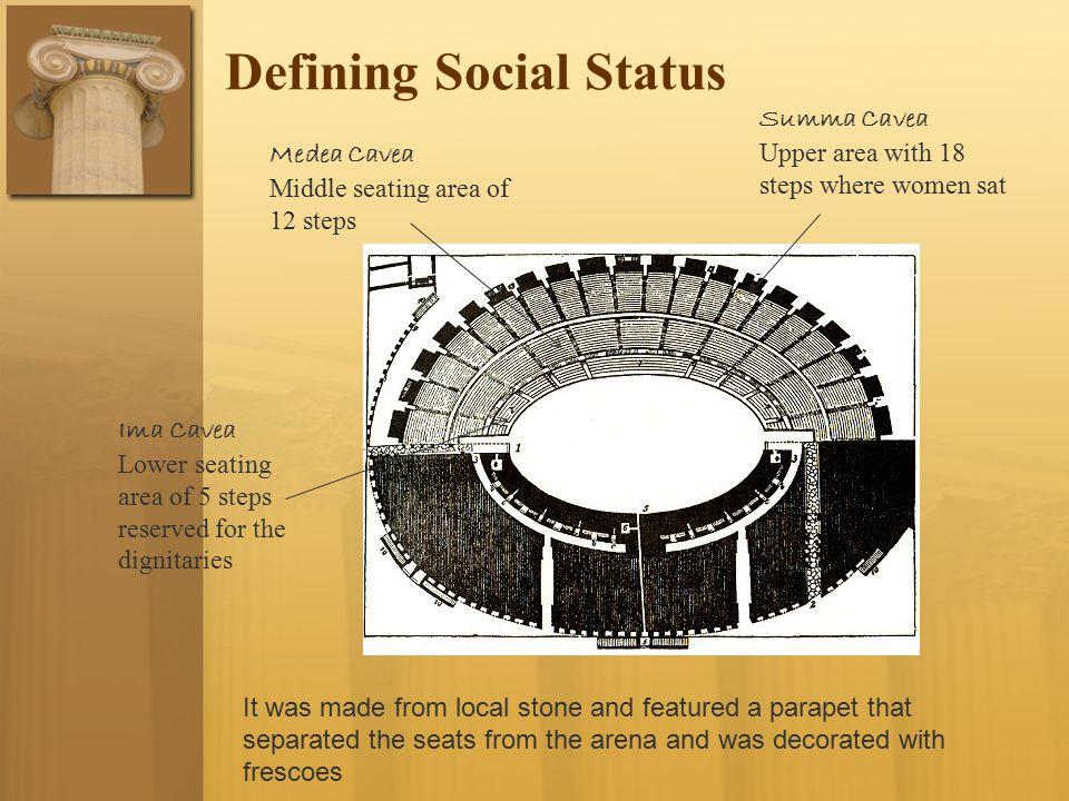Defining Social Status