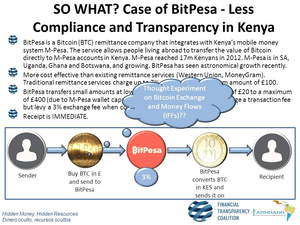 SO WHAT Case of BitPesa - Less Compliance and Transparency in Kenya