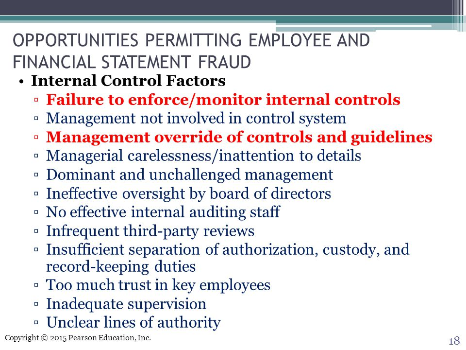 OPPORTUNITIES PERMITTING EMPLOYEE AND FINANCIAL STATEMENT FRAUD