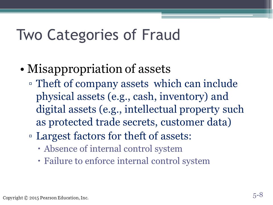 Two Categories of Fraud
