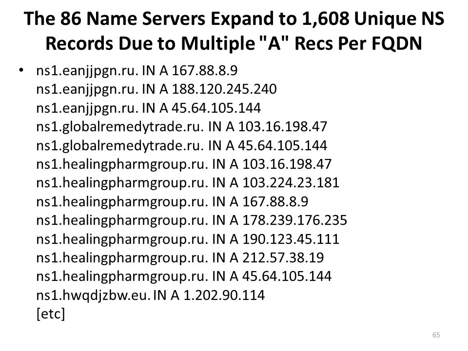 The 86 Name Servers Expand to 1,608 Unique NS Records Due to Multiple A Recs Per FQDN