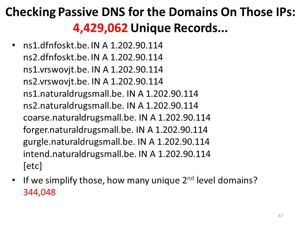 Checking Passive DNS for the Domains On Those IPs: 4,429,062 Unique Records...