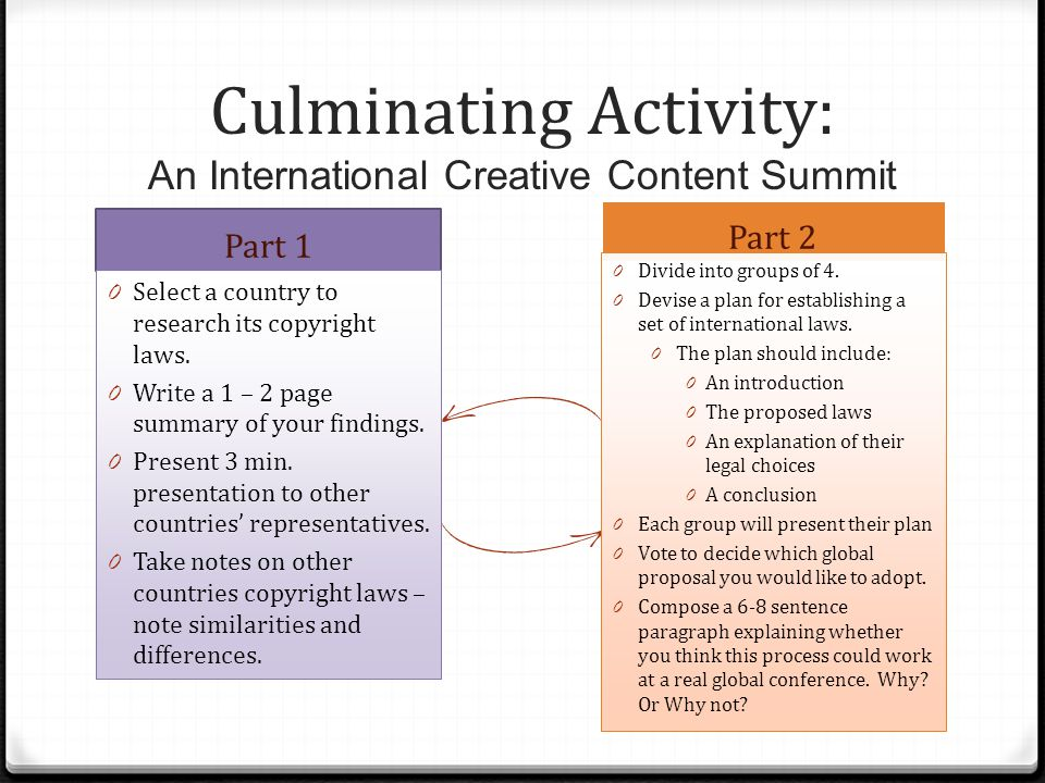Culminating Activity: An International Creative Content Summit