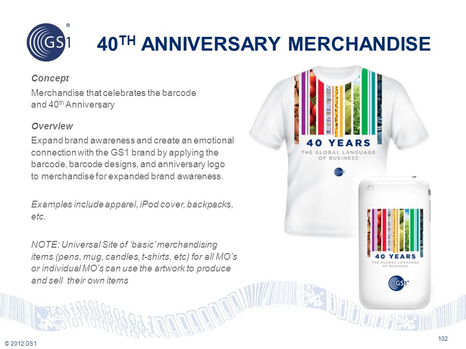 40TH ANNIVERSARY MERCHANDISE