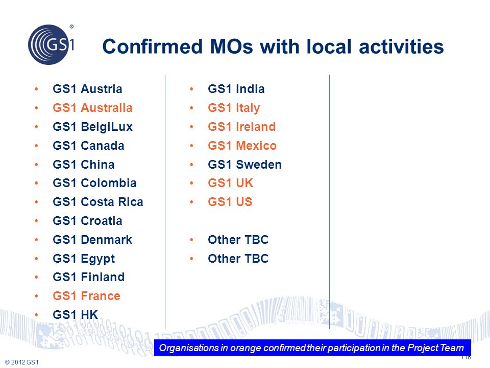 Confirmed MOs with local activities