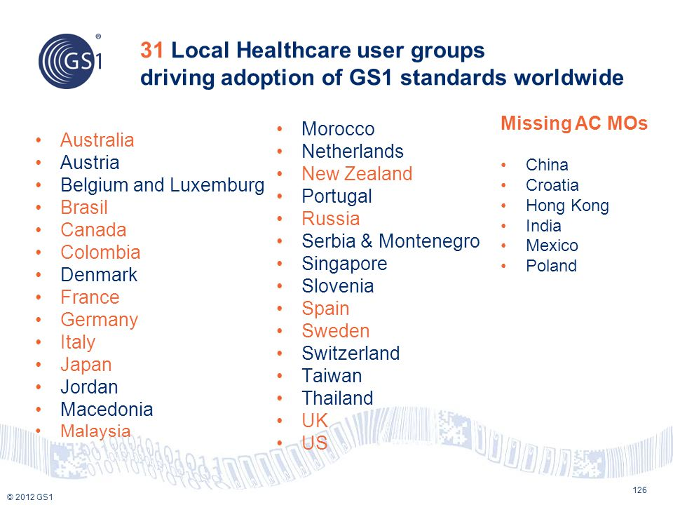 31 Local Healthcare user groups driving adoption of GS1 standards worldwide